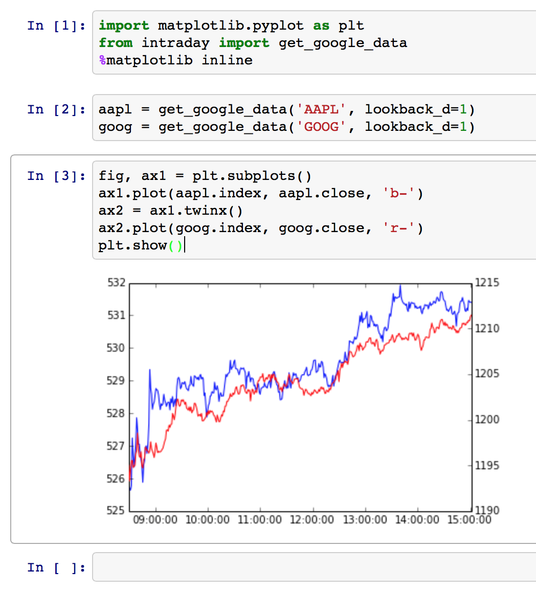 Getting intraday stock data in Python with Google Finance | project